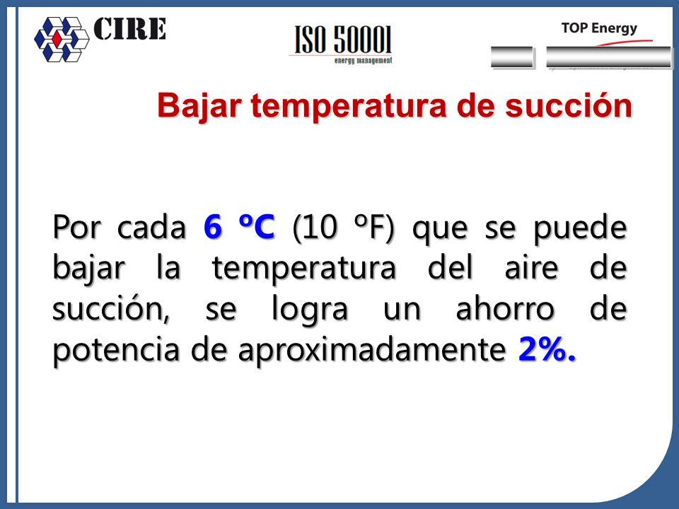 ___ _________ Bajar temperatura de succión