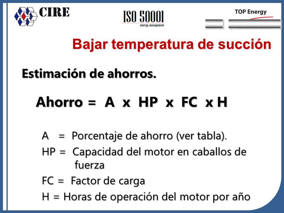 ___ _________ Bajar temperatura de succión Ahorro = A x HP x FC x H