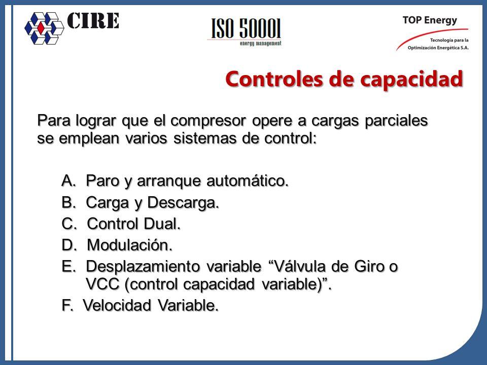 Controles de capacidad