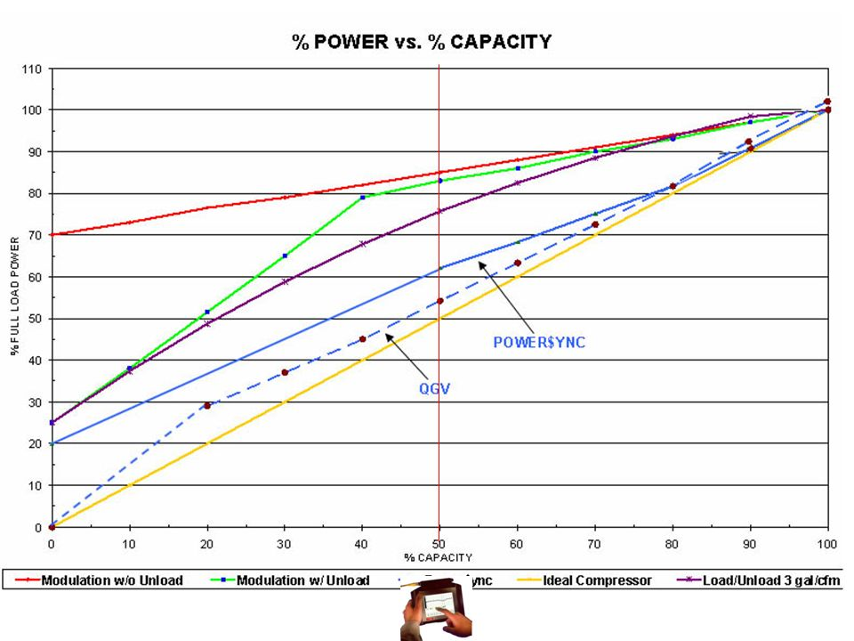 Comparación de Sistemas