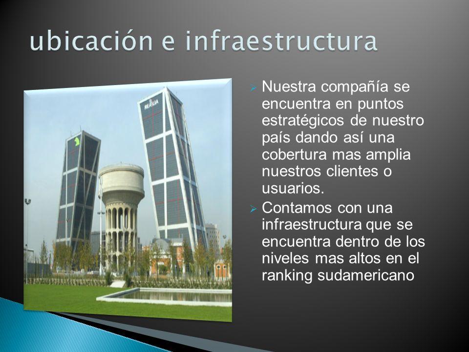 ubicación e infraestructura