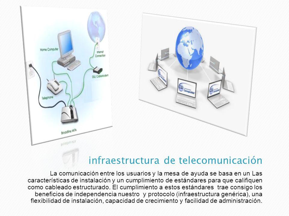 infraestructura de telecomunicación