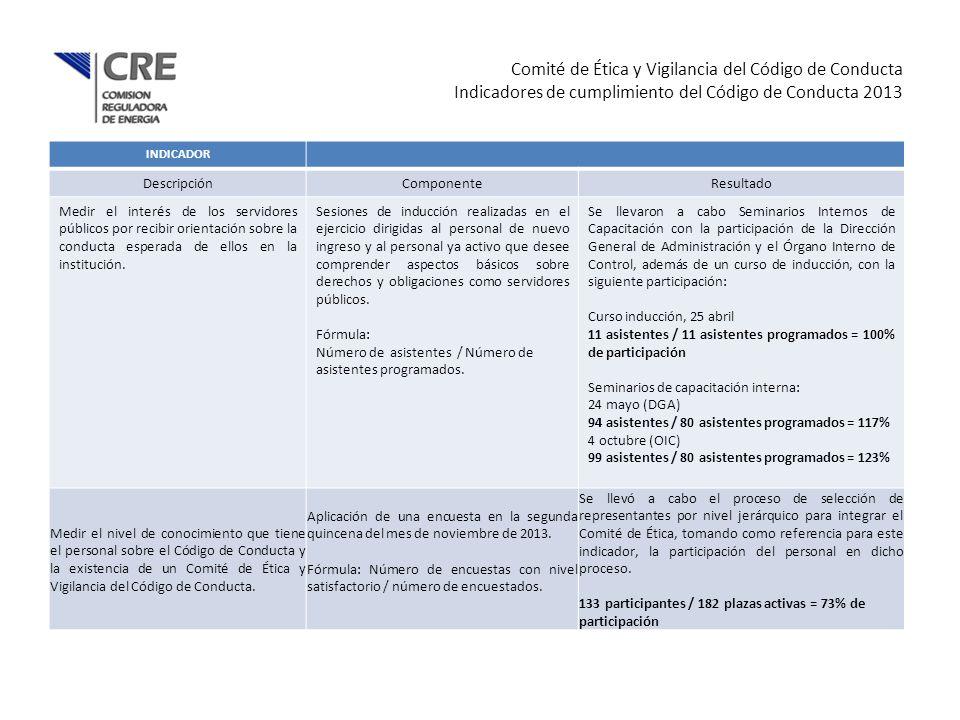 Comité de Ética y Vigilancia del Código de Conducta Indicadores de cumplimiento del Código de Conducta 2013