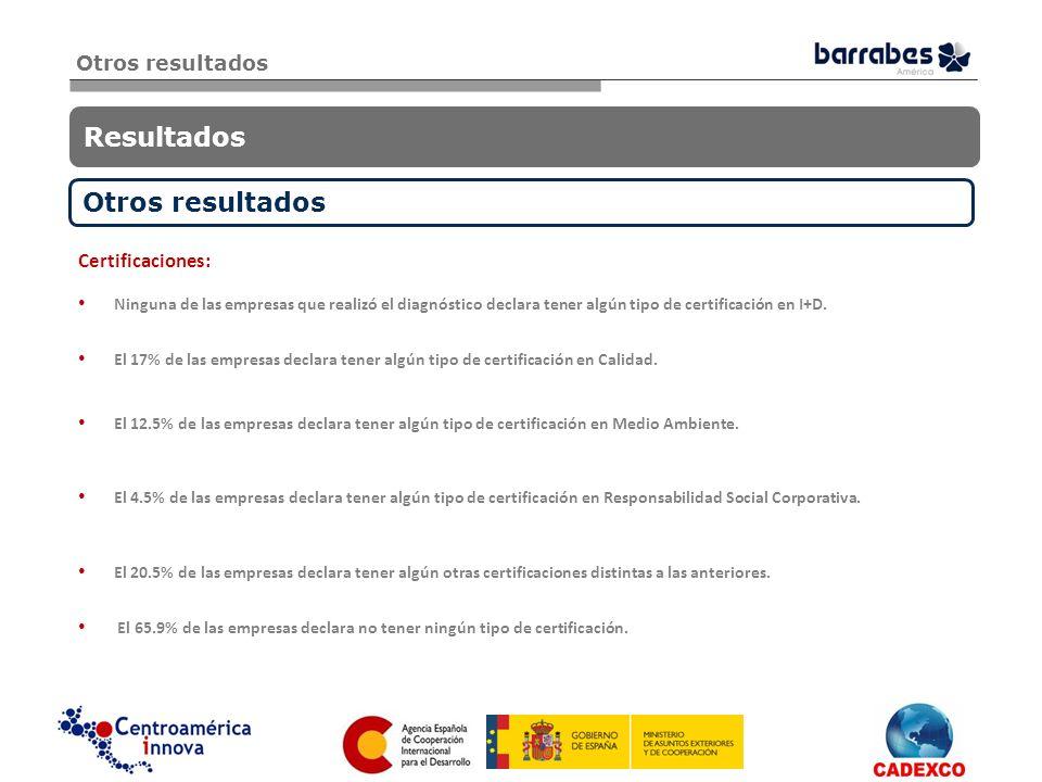 Resultados Otros resultados Otros resultados Certificaciones: