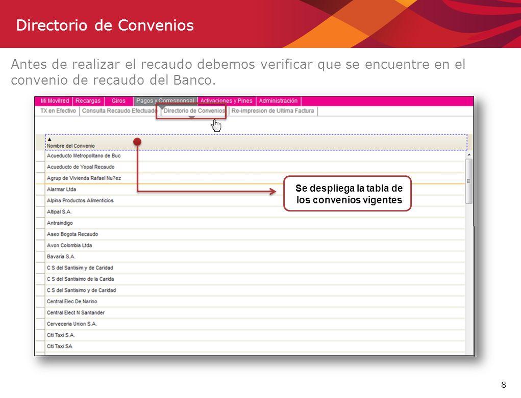 Se despliega la tabla de los convenios vigentes