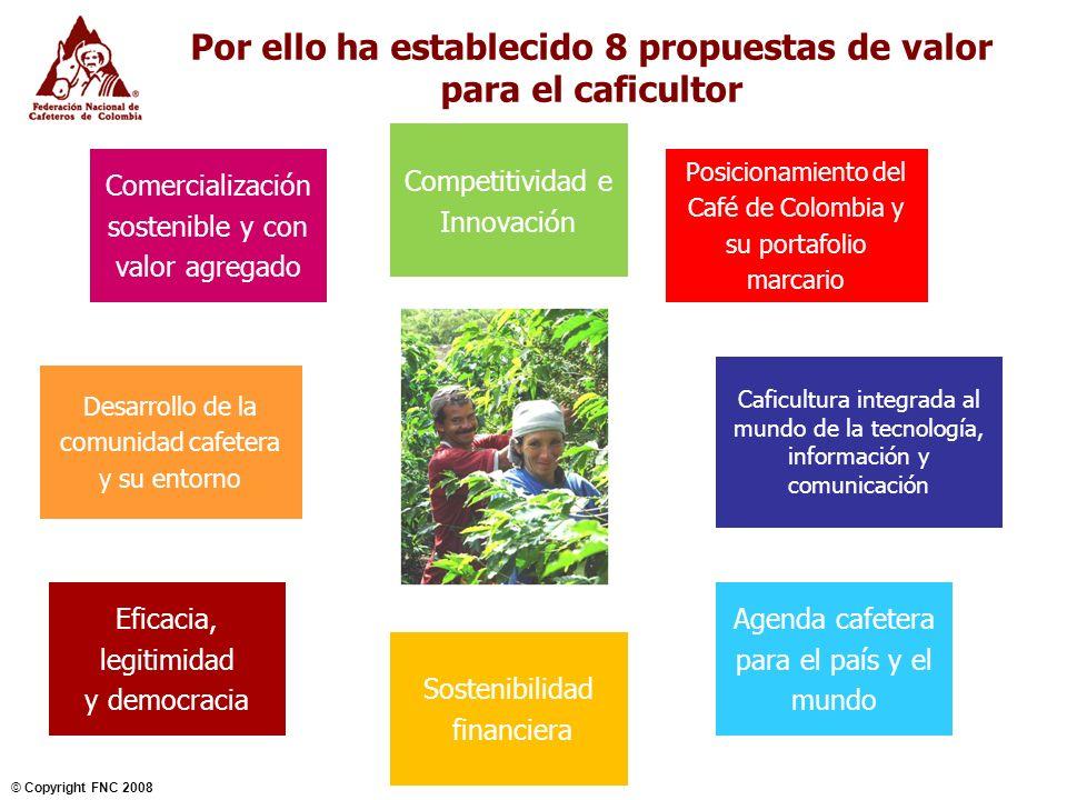 Por ello ha establecido 8 propuestas de valor para el caficultor