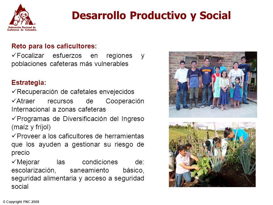 Desarrollo Productivo y Social