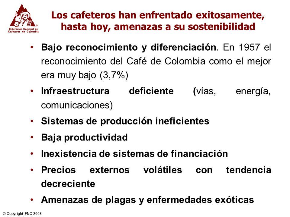 Los cafeteros han enfrentado exitosamente, hasta hoy, amenazas a su sostenibilidad