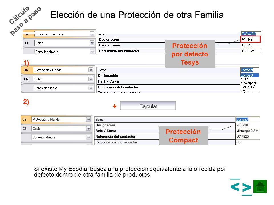 Elección de una Protección de otra Familia