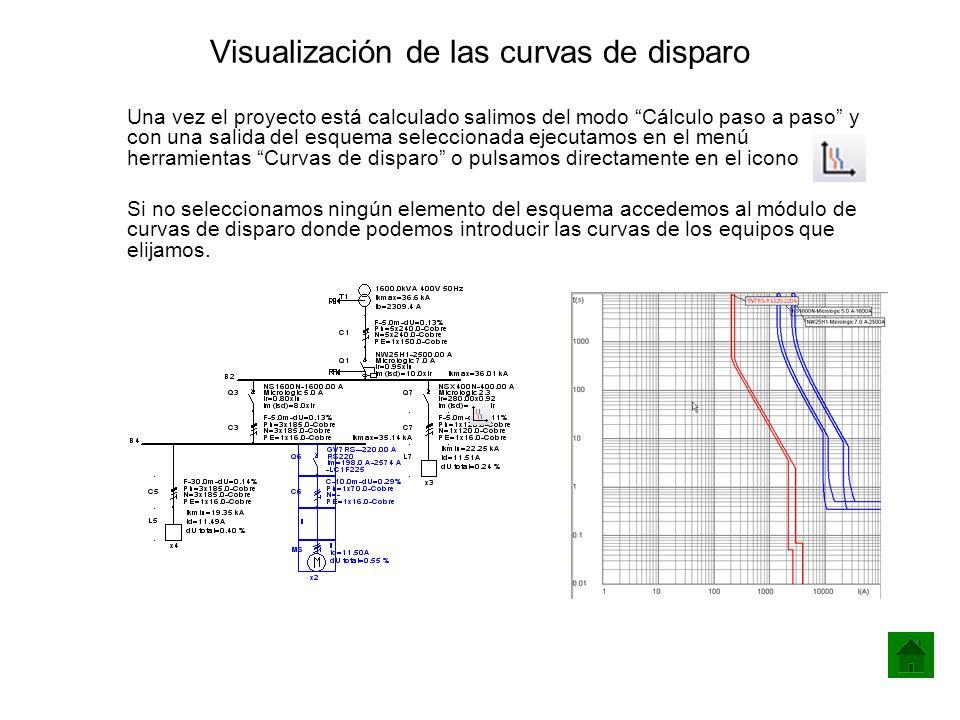 Visualización de las curvas de disparo
