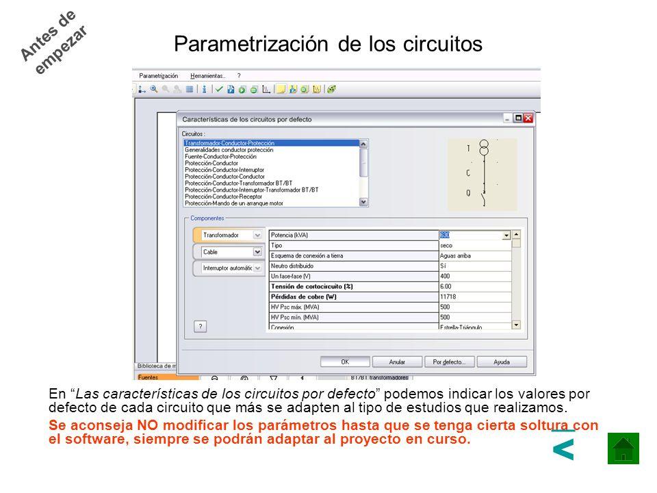 Parametrización de los circuitos