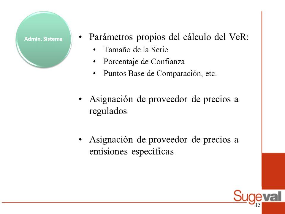 Parámetros propios del cálculo del VeR: