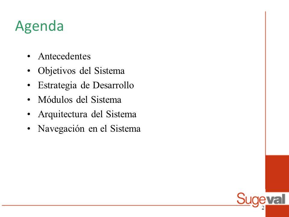 Agenda Antecedentes Objetivos del Sistema Estrategia de Desarrollo