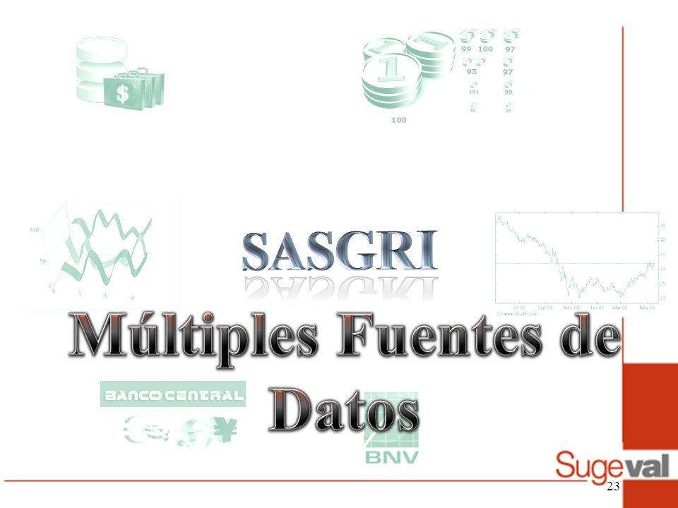 Múltiples Fuentes de Datos