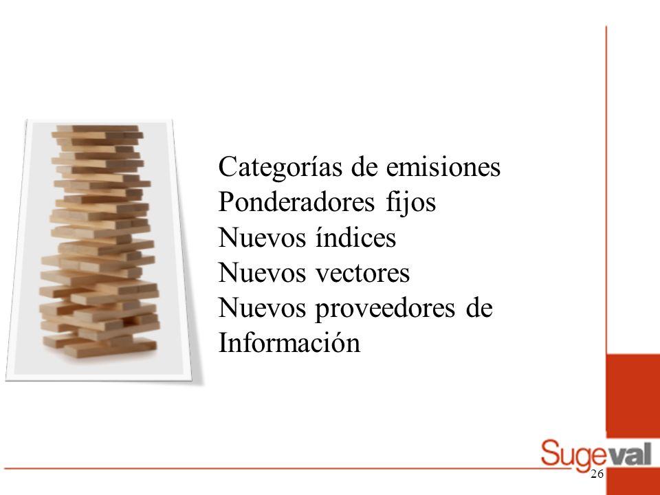 Categorías de emisiones