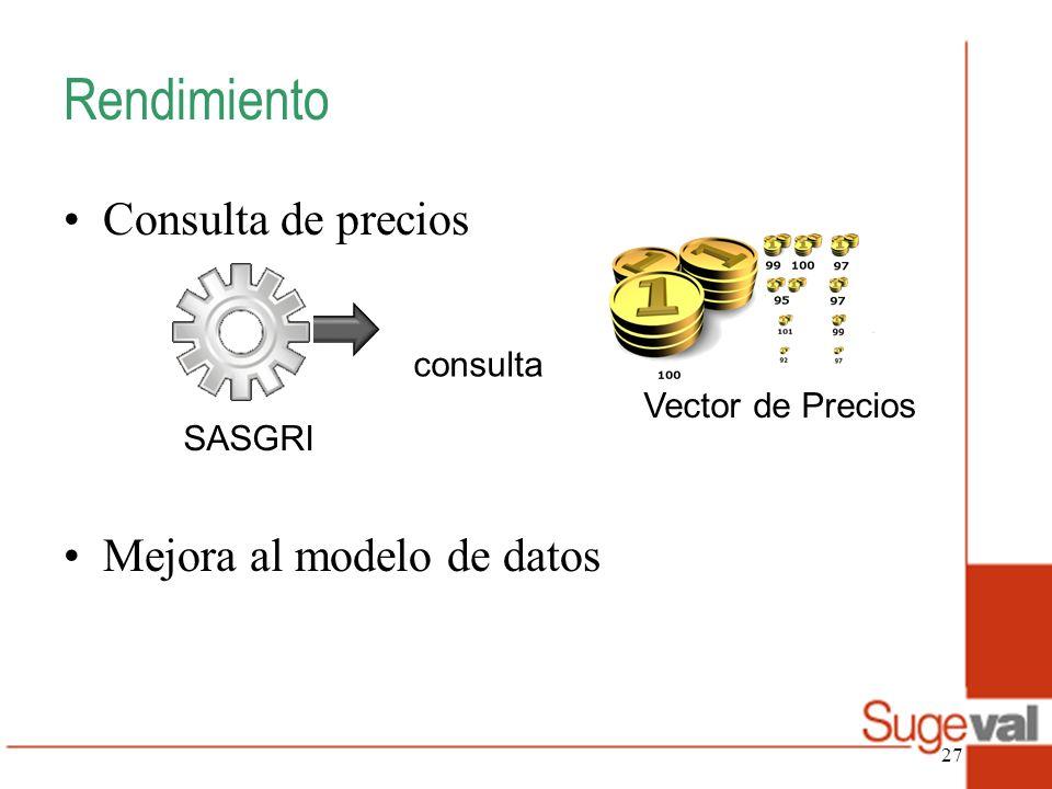 Rendimiento Consulta de precios Mejora al modelo de datos consulta