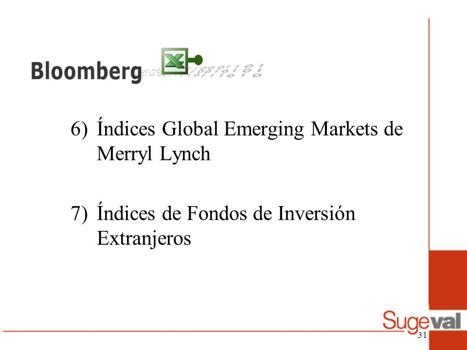 Índices Global Emerging Markets de Merryl Lynch