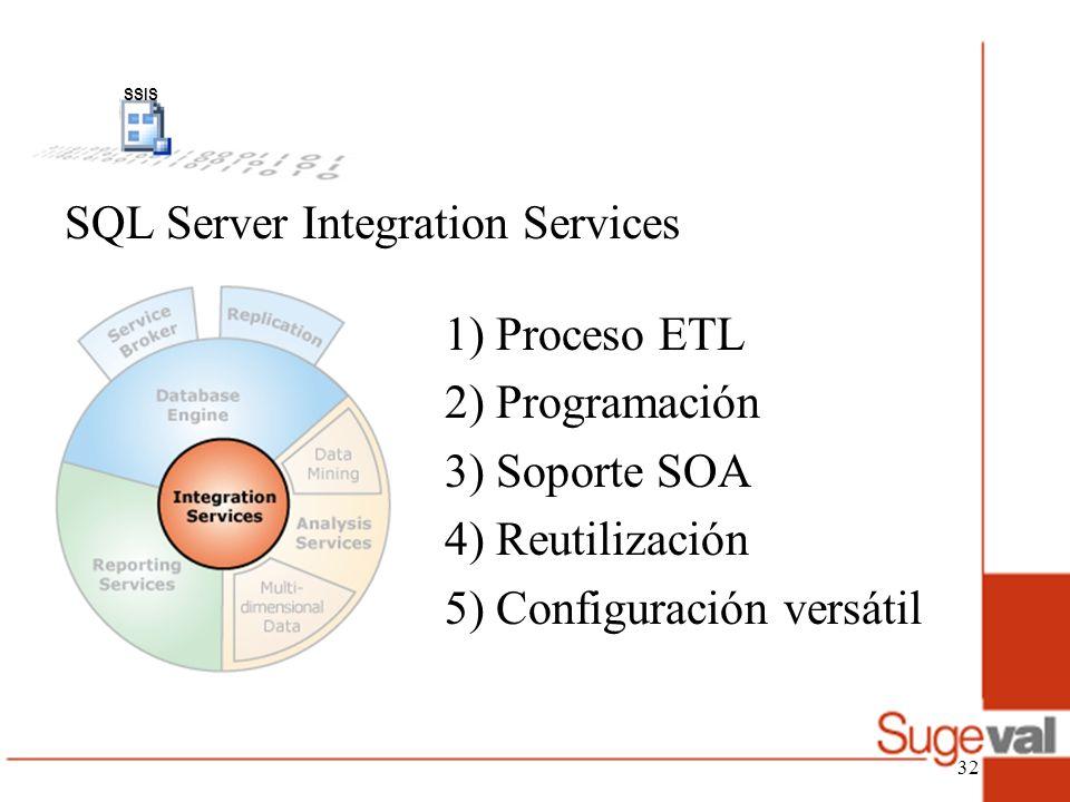 SSISSQL Server Integration Services 1) Proceso ETL 2) Programación 3) Soporte SOA 4) Reutilización 5) Configuración versátil