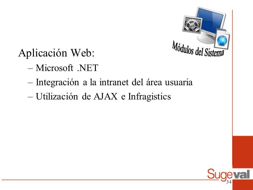 Módulos del Sistema Aplicación Web: Microsoft .NET