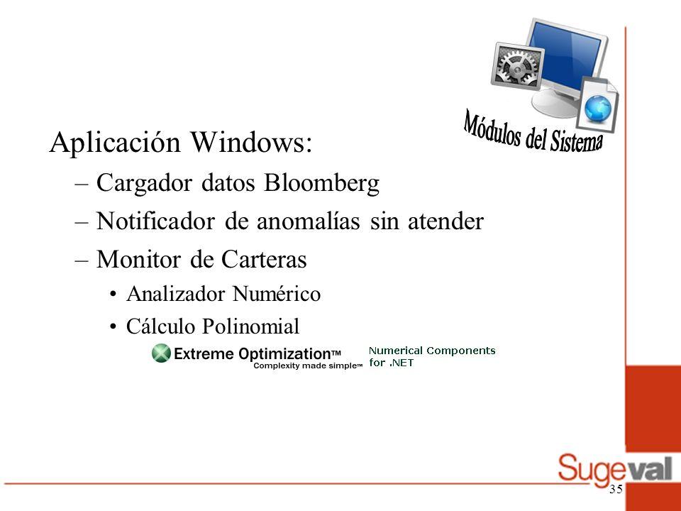 Módulos del Sistema Aplicación Windows: Cargador datos Bloomberg