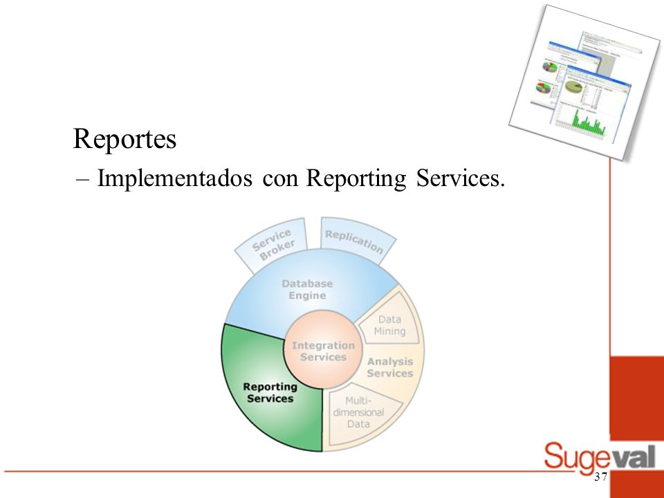 Reportes Implementados con Reporting Services.