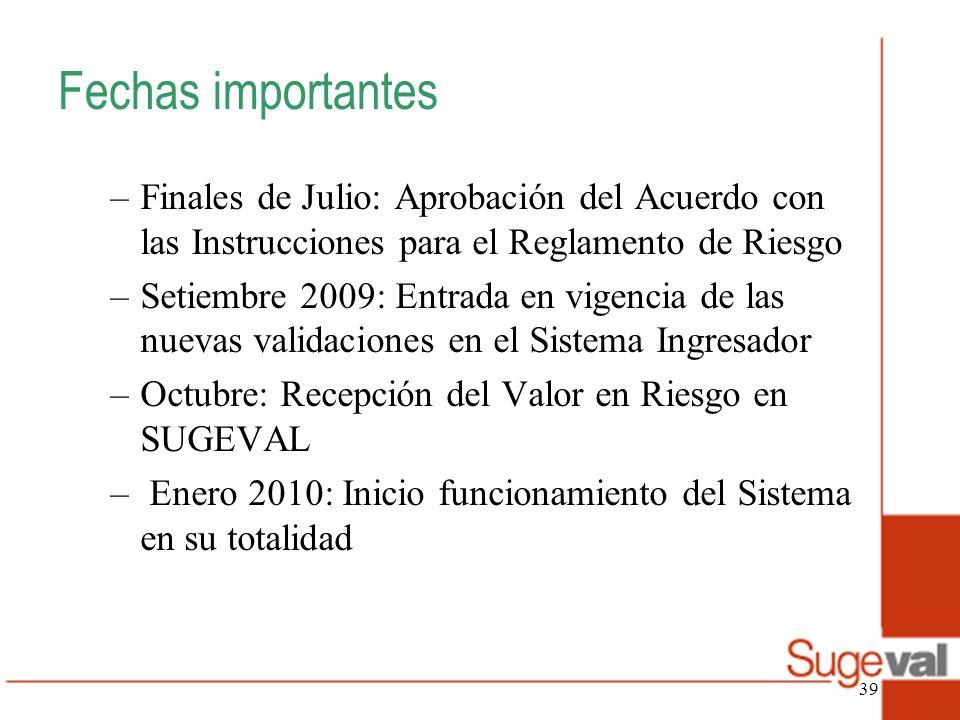 Fechas importantes Finales de Julio: Aprobación del Acuerdo con las Instrucciones para el Reglamento de Riesgo.