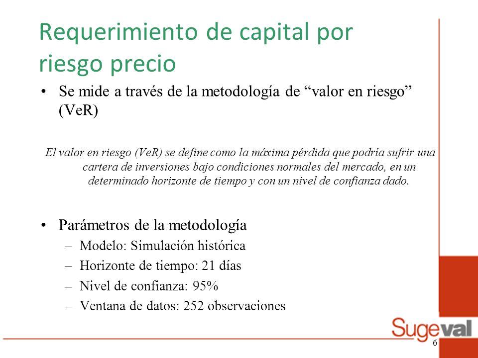 Requerimiento de capital por riesgo precio