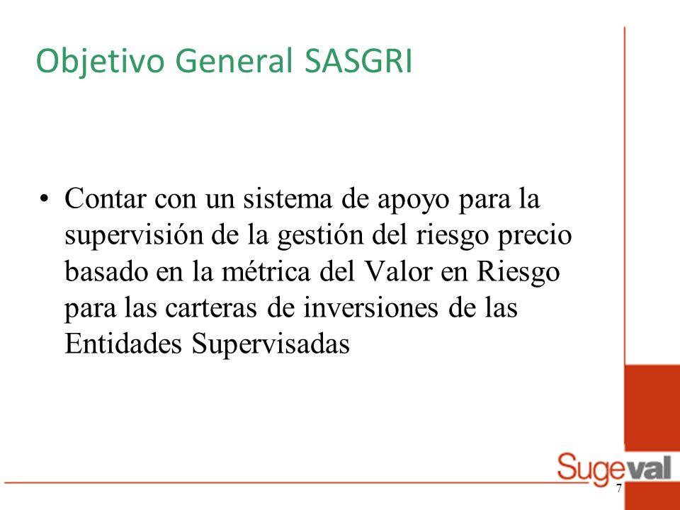 Objetivo General SASGRI