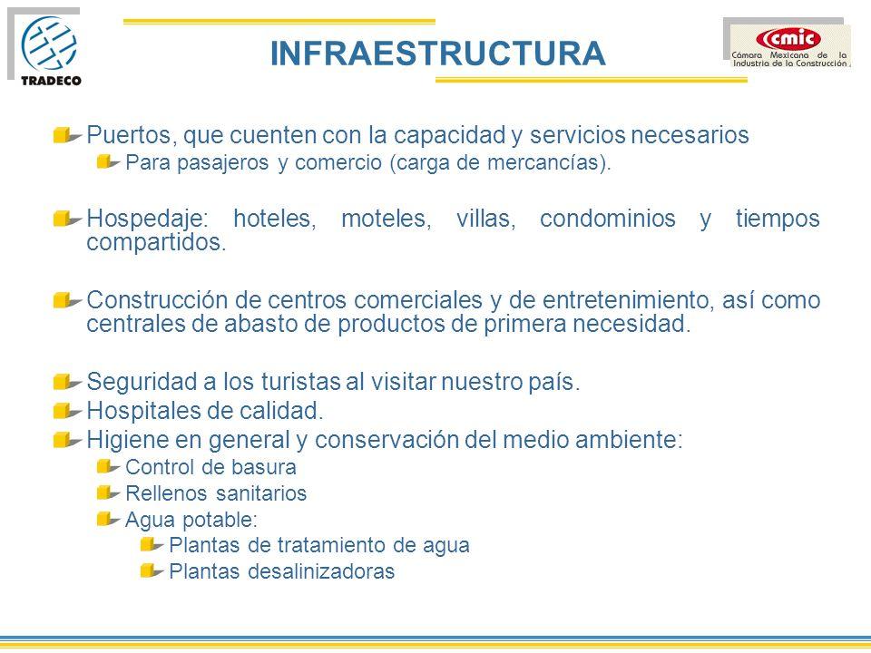 INFRAESTRUCTURA Puertos, que cuenten con la capacidad y servicios necesarios. Para pasajeros y comercio (carga de mercancías).