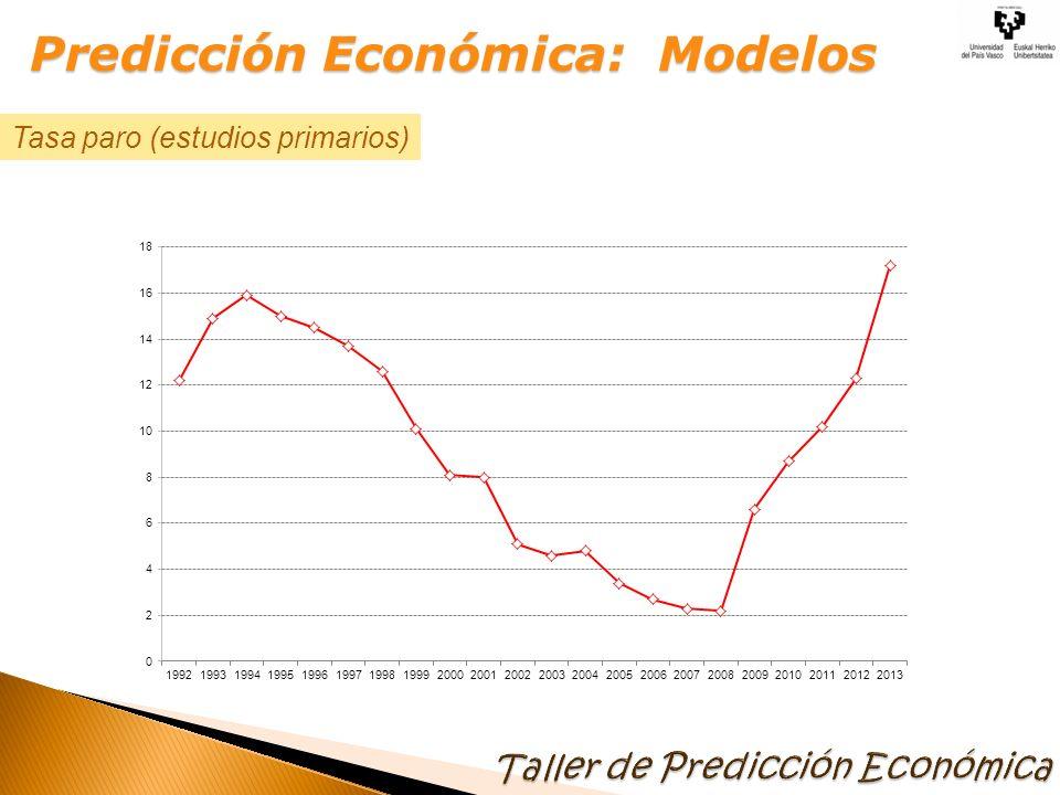 Predicción Económica: Modelos