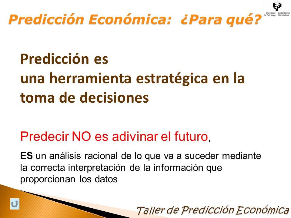 Predicción Económica: ¿Para qué