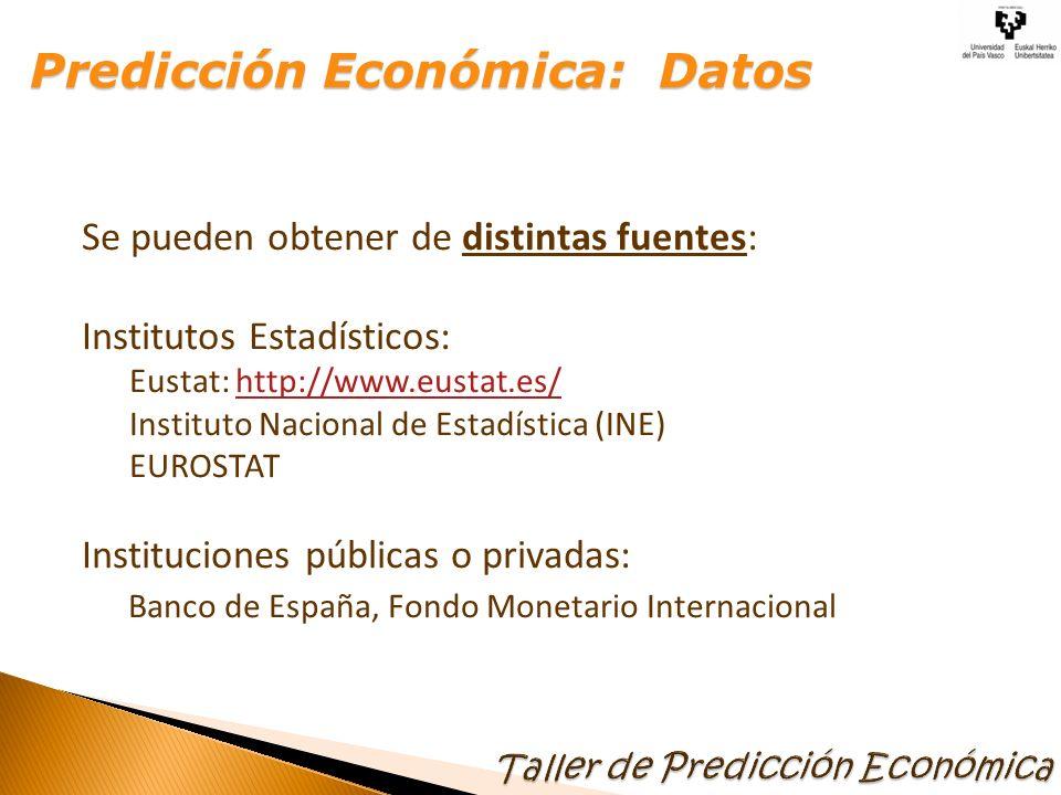 Predicción Económica: Datos
