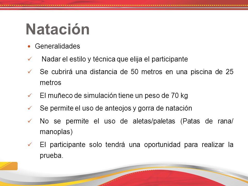 Natación Generalidades
