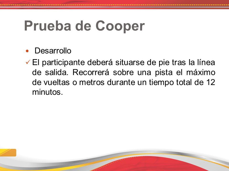 Prueba de Cooper Desarrollo