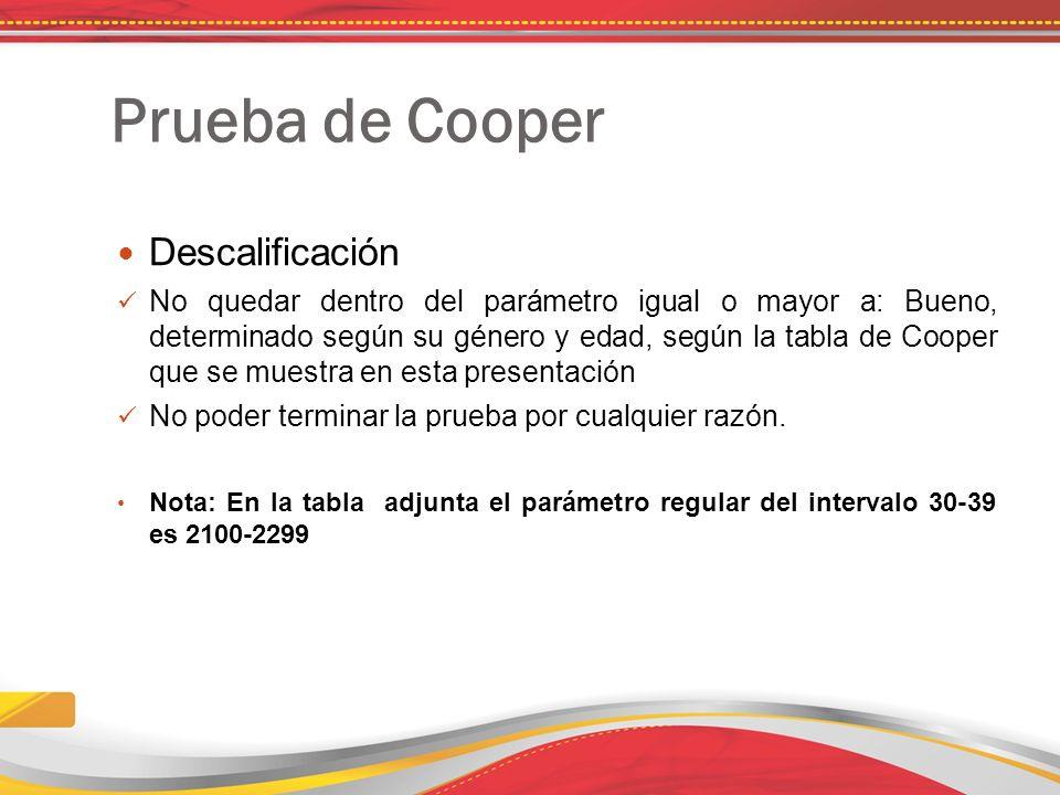 Prueba de Cooper Descalificación