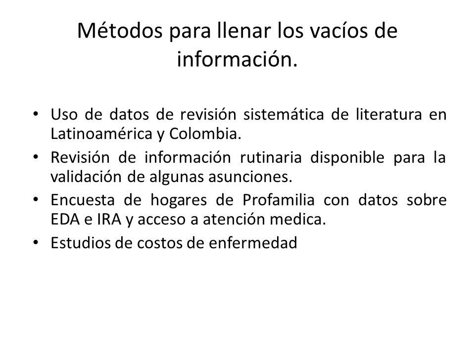 Métodos para llenar los vacíos de información.