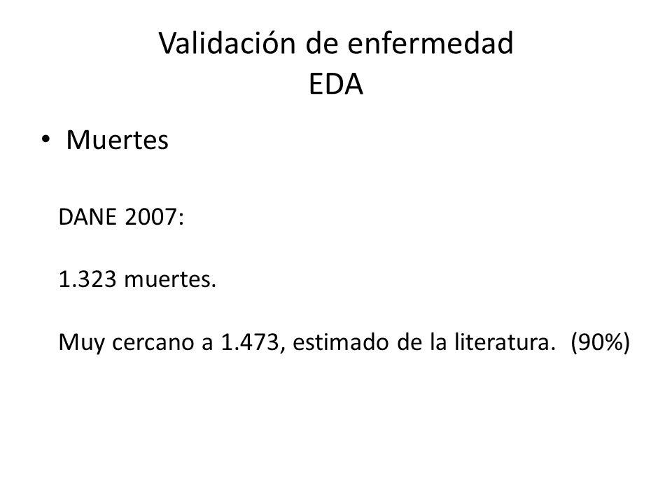 Validación de enfermedad EDA