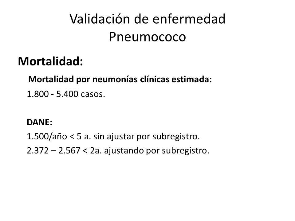 Validación de enfermedad Pneumococo