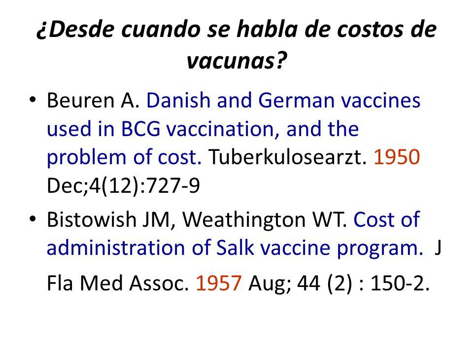 ¿Desde cuando se habla de costos de vacunas
