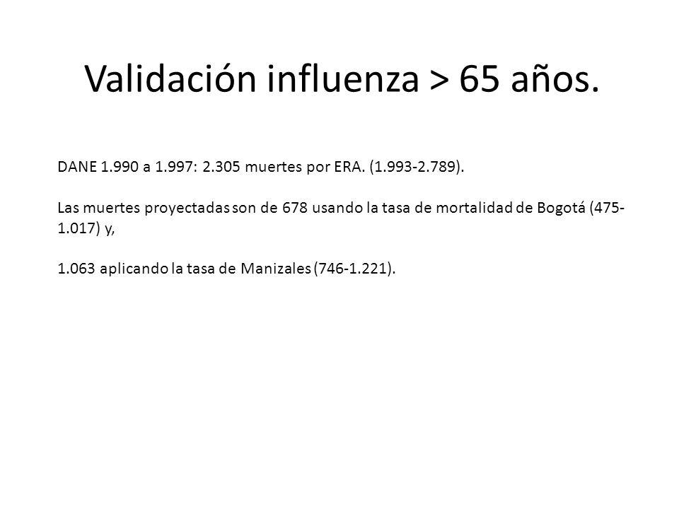 Validación influenza > 65 años.