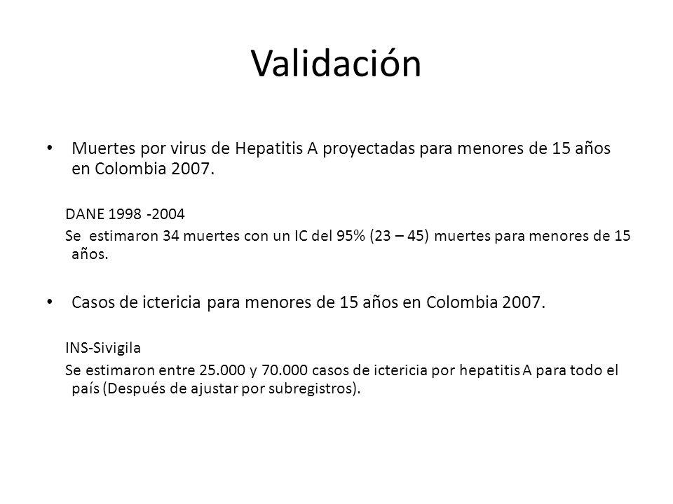 Validación Muertes por virus de Hepatitis A proyectadas para menores de 15 años en Colombia 2007. DANE 1998 -2004.