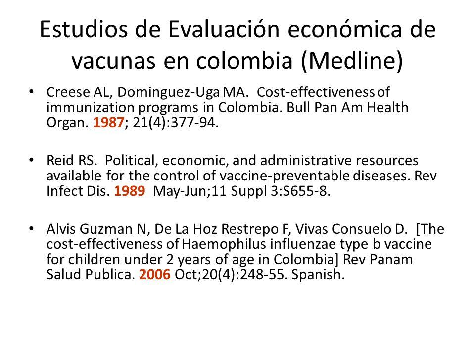 Estudios de Evaluación económica de vacunas en colombia (Medline)