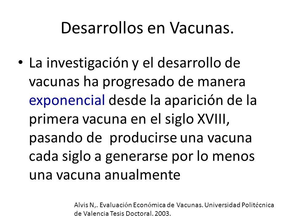 Desarrollos en Vacunas.