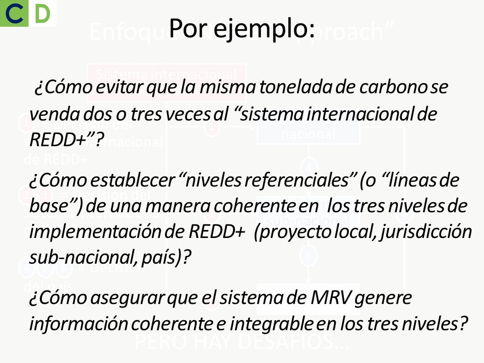 Por ejemplo: ¿Cómo evitar que la misma tonelada de carbono se venda dos o tres veces al sistema internacional de REDD+ ¿Cómo establecer niveles referenciales (o líneas de base ) de una manera coherente en los tres niveles de implementación de REDD+ (proyecto local, jurisdicción sub-nacional, país) ¿Cómo asegurar que el sistema de MRV genere información coherente e integrable en los tres niveles