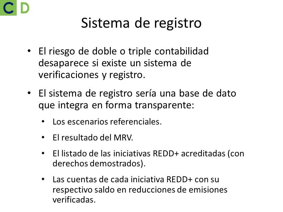 Sistema de registro El riesgo de doble o triple contabilidad desaparece si existe un sistema de verificaciones y registro.