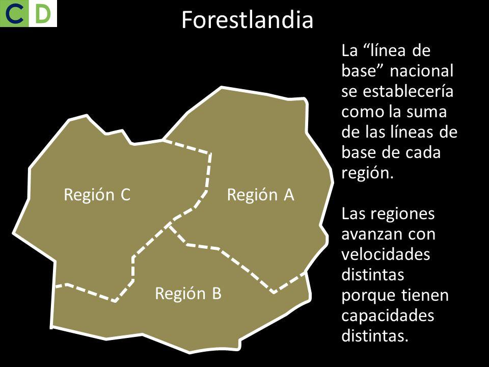Forestlandia La línea de base nacional se establecería como la suma de las líneas de base de cada región.