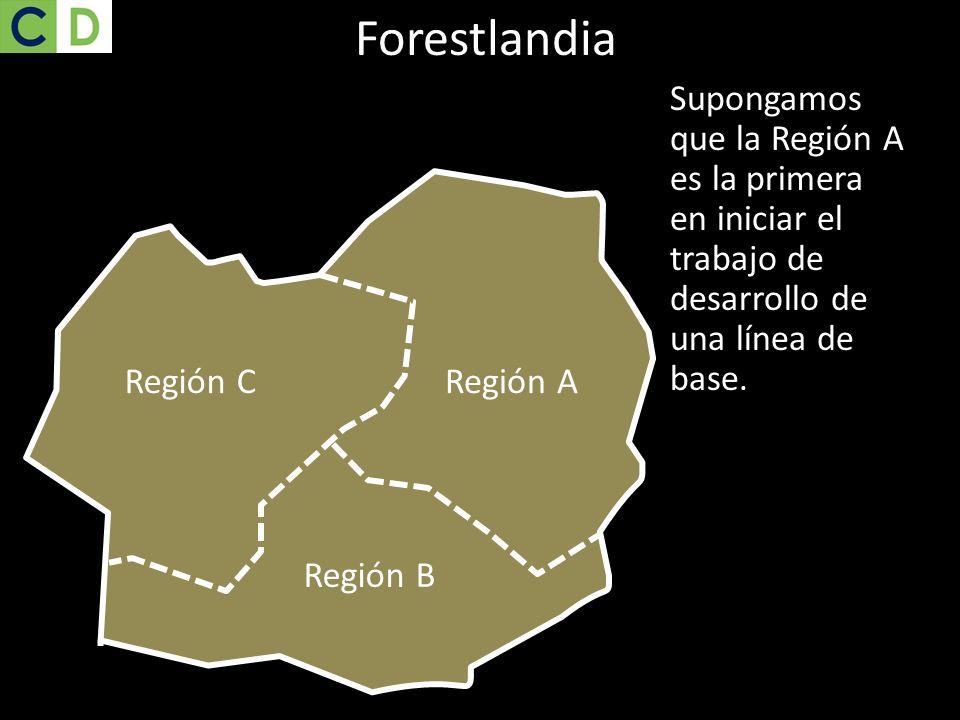 Forestlandia Supongamos que la Región A es la primera en iniciar el trabajo de desarrollo de una línea de base.