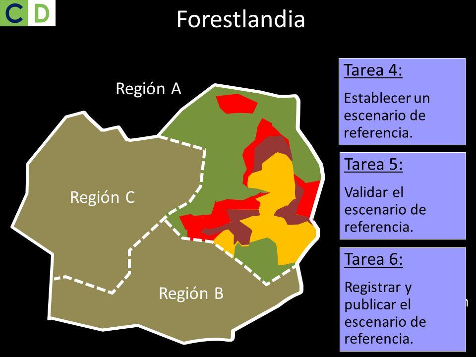 Forestlandia Tarea 4: Región A Tarea 5: Región C Región C Región C