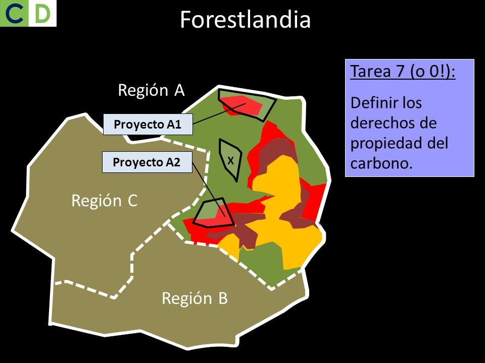 Forestlandia Tarea 7 (o 0!): Región A Región C Región C Región C