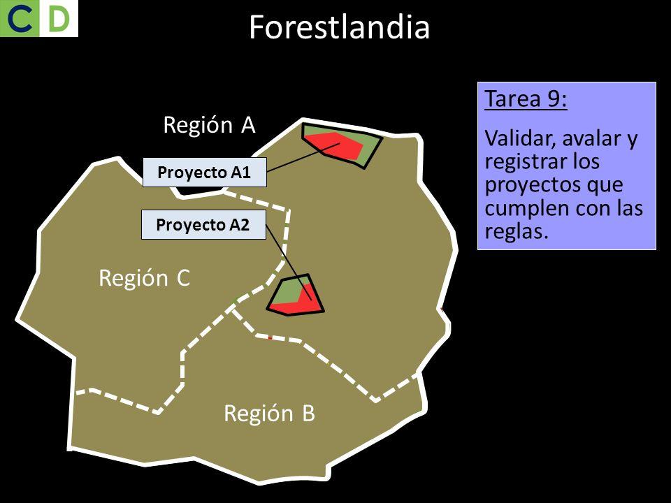 Forestlandia Tarea 9: Región A Región C Región C Región C Región B
